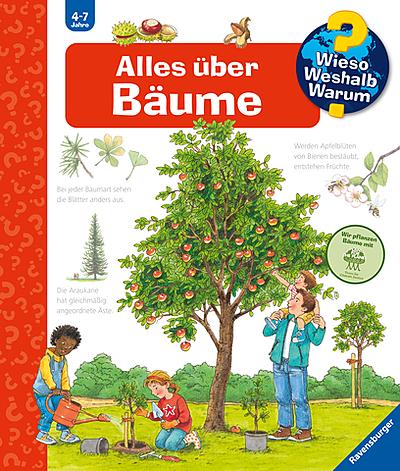 Cover für Alles über Bäume